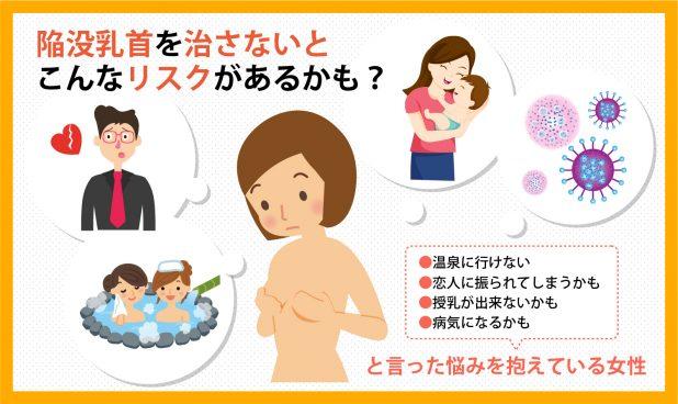 陥没乳首によるリスク