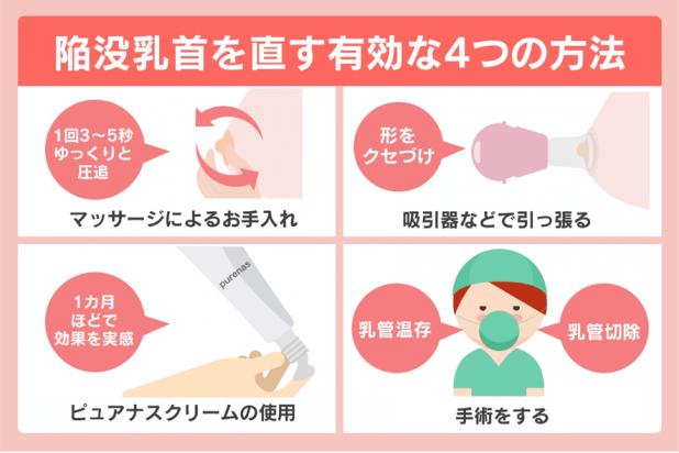 陥没乳首を治す方法