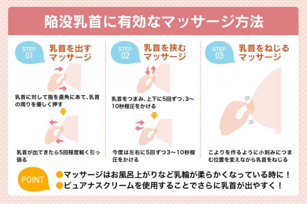 陥没乳首の治し方