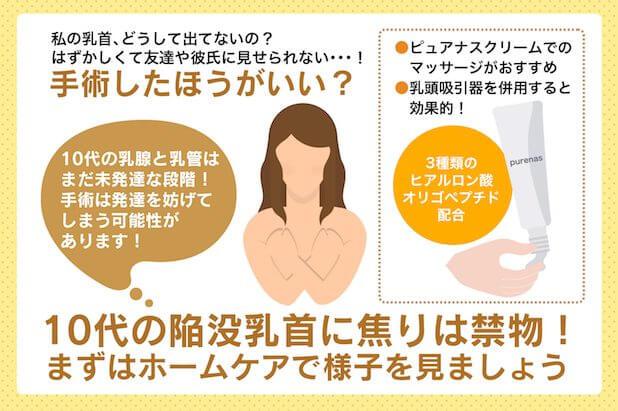 陥没乳首 治療法