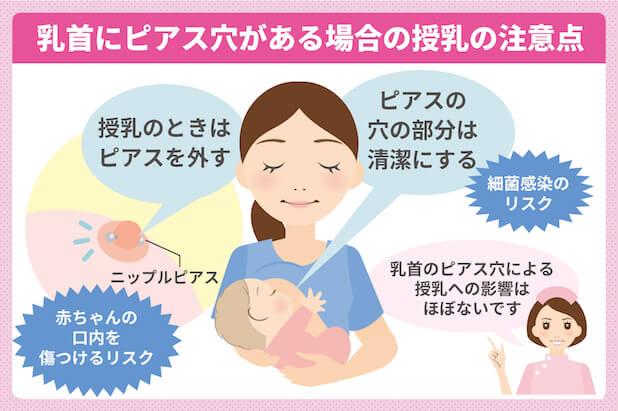 乳首にピアス穴がある場合の授乳の注意点