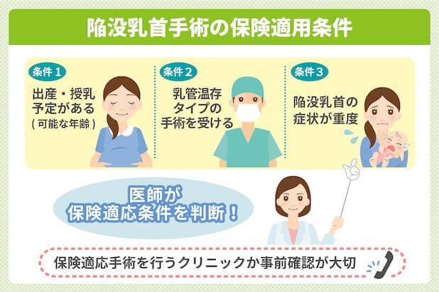 陥没乳首手術の保険適用条件